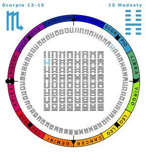 Sequence-08SC 12-15 Hx-15 Modesty