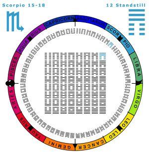 Sequence-08SC 15-18 Hx-12 Standstill