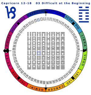 Sequence-10CP 12-18 HX-03 Difficult Beginning