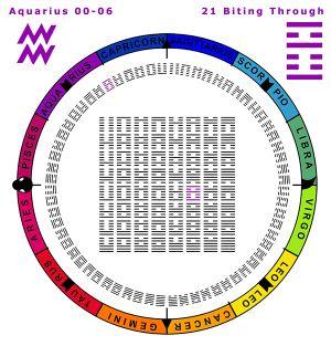 Sequence-11AQ 00-06 HX-21 Biting Through
