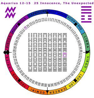 Sequence-11AQ 12-15 HX-25 Innocence