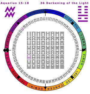 Sequence-11AQ 15-18 HX-36 Darkening Of Light
