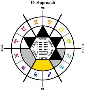 ZodSL-01AR-00-06 19-Approach-L2