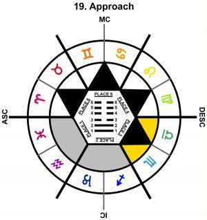 ZodSL-01AR-00-06 19-Approach-L3