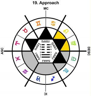ZodSL-01AR-00-06 19-Approach-L4