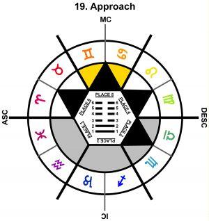 ZodSL-01AR-00-06 19-Approach-L5