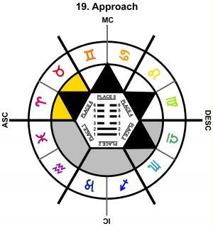 ZodSL-01AR-00-06 19-Approach-L6