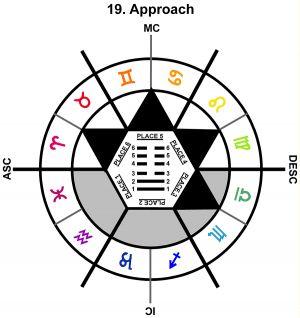 ZodSL-01AR-00-06 19-Approach