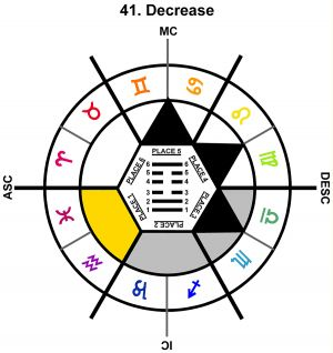 ZodSL-01AR-06-12 41-Decrease-L1