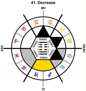 ZodSL-01AR-06-12 41-Decrease-L2