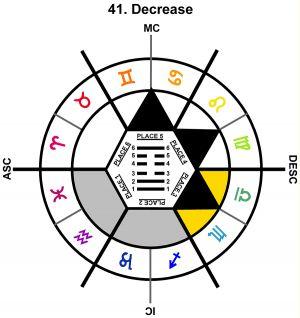 ZodSL-01AR-06-12 41-Decrease-L3
