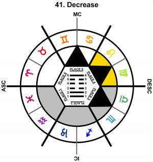 ZodSL-01AR-06-12 41-Decrease-L4