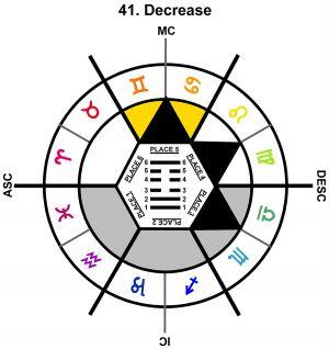 ZodSL-01AR-06-12 41-Decrease-L5