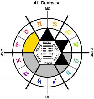 ZodSL-01AR-06-12 41-Decrease-L6