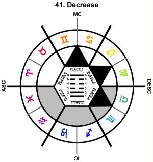 ZodSL-01AR-06-12 41-Decrease