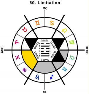 ZodSL-01AR-12-18 60-Limitation-L1