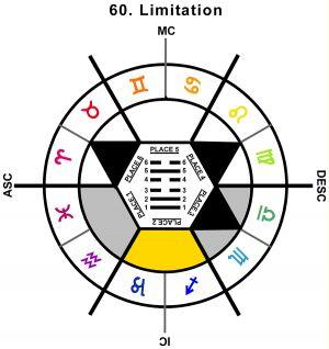 ZodSL-01AR-12-18 60-Limitation-L2