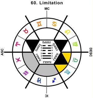 ZodSL-01AR-12-18 60-Limitation-L3