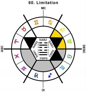 ZodSL-01AR-12-18 60-Limitation-L4
