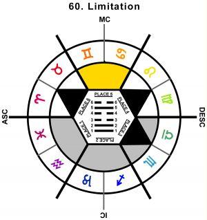 ZodSL-01AR-12-18 60-Limitation-L5