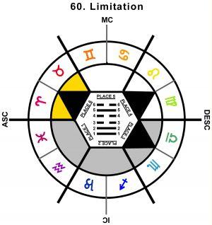 ZodSL-01AR-12-18 60-Limitation-L6