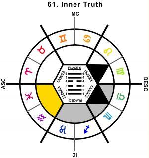 ZodSL-01AR-18-24 61-Inner Truth-L1
