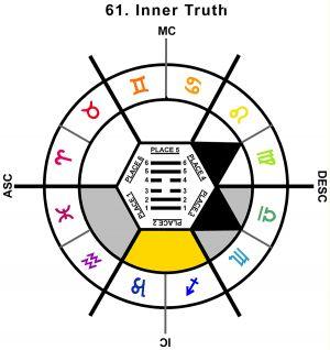 ZodSL-01AR-18-24 61-Inner Truth-L2