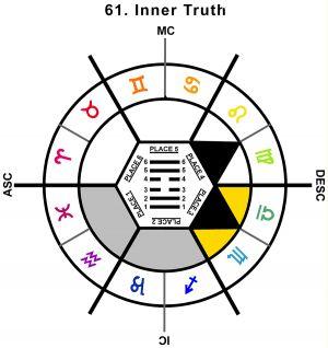 ZodSL-01AR-18-24 61-Inner Truth-L3
