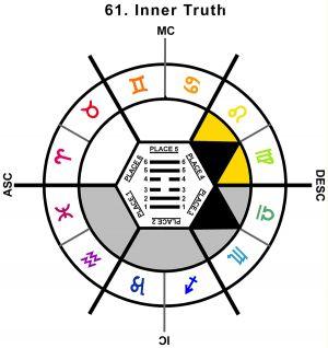 ZodSL-01AR-18-24 61-Inner Truth-L4
