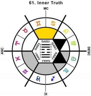 ZodSL-01AR-18-24 61-Inner Truth-L5