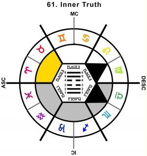 ZodSL-01AR-18-24 61-Inner Truth-L6