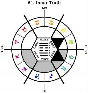 ZodSL-01AR-18-24 61-Inner Truth