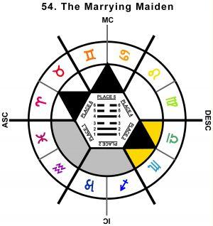 ZodSL-01AR-24-30 54-Marrying Maiden-L3