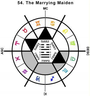 ZodSL-01AR-24-30 54-Marrying Maiden