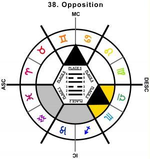 ZodSL-02TA-00-06 38-Opposition-L3