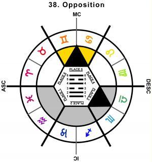 ZodSL-02TA-00-06 38-Opposition-L5
