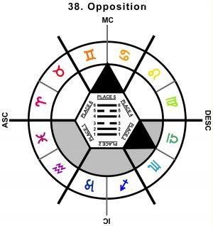 ZodSL-02TA-00-06 38-Opposition
