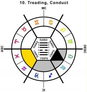 ZodSL-02TA-12-15 10-Treading Conduct-L1