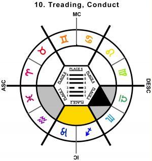 ZodSL-02TA-12-15 10-Treading Conduct-L2