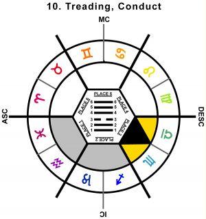 ZodSL-02TA-12-15 10-Treading Conduct-L3