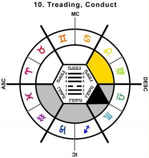 ZodSL-02TA-12-15 10-Treading Conduct-L4