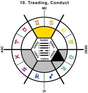 ZodSL-02TA-12-15 10-Treading Conduct-L5