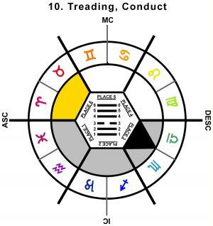 ZodSL-02TA-12-15 10-Treading Conduct-L6