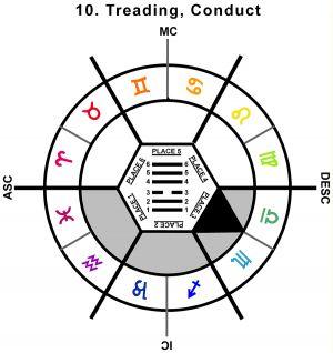 ZodSL-02TA-12-15 10-Treading Conduct