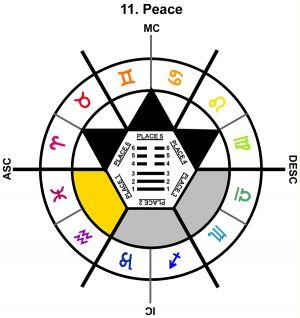 ZodSL-02TA-15-18 11-Peace-L1