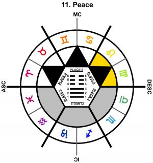 ZodSL-02TA-15-18 11-Peace-L4