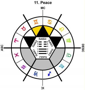 ZodSL-02TA-15-18 11-Peace-L5