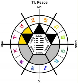 ZodSL-02TA-15-18 11-Peace-L6