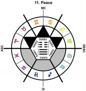 ZodSL-02TA-15-18 11-Peace