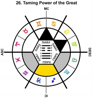 ZodSL-02TA-18-24 26-Great Taming Power-L2